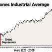 GRAPHIC / ILLUSTRATION / RECESSION / GREAT DEPRESSION / YEARS 1925-2008: Dow Jones Industrial Average