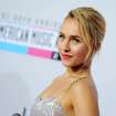 FILE - This Nov. 18, 2012 file photo shows actress Hayden Panettiere, star of the ABC series