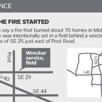 Photo - GRAPHIC / ILLUSTRATION / MAPS / MIDWEST CITY / CHOCTAW: AT A GLANCE - WHERE THE FIRE STARTED