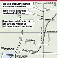 Photo - MURDERS / SHOOTING DEATHS / GIRLS / WELEETKA / TAYLOR PASCHAL-PLACKER / SKYLA WHITAKER / MAP / GRAPHIC: Timeline at a glance: What happened? Bad Creek Bridge, three-quarters of a mile from Placker home - Bodies found a quarter mile from home about 5:30 p.m. - Taylor Dawn Paschal-Placker, 13, and Skyla Jade Whitaker, 11, left Placker home at 5 p.m. Sunday - Five miles north to I-40, Interstate 40, E1120, E1130 Road, E1140 Road, County Line road, E1150 Road, Graham School 6.5 miles east of Weleetka