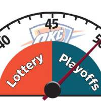 Photo - BAROMETER / NBA BASKETBALL / OKLAHOMA CITY THUNDER / GRAPHIC: Lottery - Playoffs