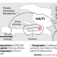 Photo - PORT-AU-PRINCE / HAITI / EARTHQUAKE / MAP / GRAPHIC