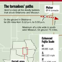 Photo - MAY 10, 2008 TORNADO: The tornadoes' paths MAP / GRAPHIC: Here's a look at the deadly twisters that struck Oklahoma and Missouri - On the ground in Oklahoma for 29 miles from 5:12 p.m. to 5:55 p.m. Picher EF-4 tornado. Haywood EF-2 tornado - On the ground for 10 miles from 5 p.m. to 5:17 p.m. Maximum of a mile wide in southwest Missouri. On ground 75 miles.