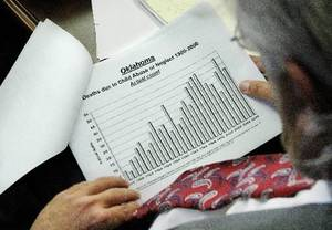 photo - Rep. Richard Morrissette looks at a graph detailing deaths in Oklahoma from child abuse or neglect between 1980 and 2006. during a public hearing Tuesday, Oct. 25, 2011. Photo by Jim Beckel