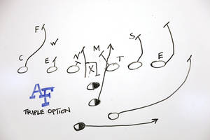 Photo - Diagram of Air Force triple option in football, Saturday, Sept. 15, 2010. Photo by Doug Hoke, The Oklahoman.