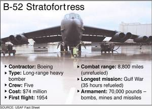 photo - B-52 Stratofortress graphic