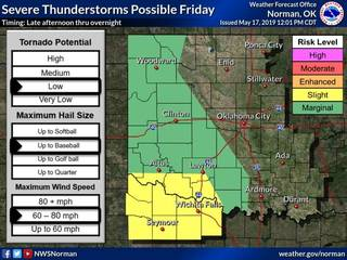 Parts of Oklahoma could see severe weather Friday.