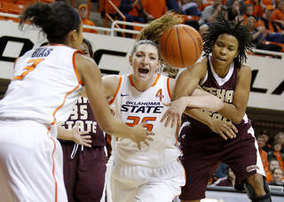 OSU: Oklahoma State's Lindsey Keller (25) and Texas State's Taylor McGilbra (14) fight for the ball during a women's college basketball game between Oklahoma State University and Texas State at Gallagher-Iba Arena in Stillwater, Okla., Wednesday, Nov. 28, 2012. Photo by Bryan Terry, The Oklahoman