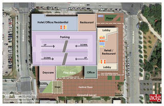 The conceptual site plan for the future OGE Energy Corp. headquarters is shown in this rendering. Provided
