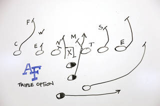 Diagram of Air Force triple option in football, Saturday, Sept. 15, 2010. Photo by Doug Hoke, The Oklahoman.
