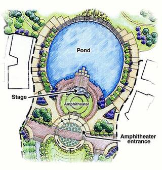 An artist's rendering of the proposed Legacy Park shows a man-made lake, amphitheatre, landscaping and space for restaurants to be built around it. DRAWING PROVIDED BY CITY OF NORMAN