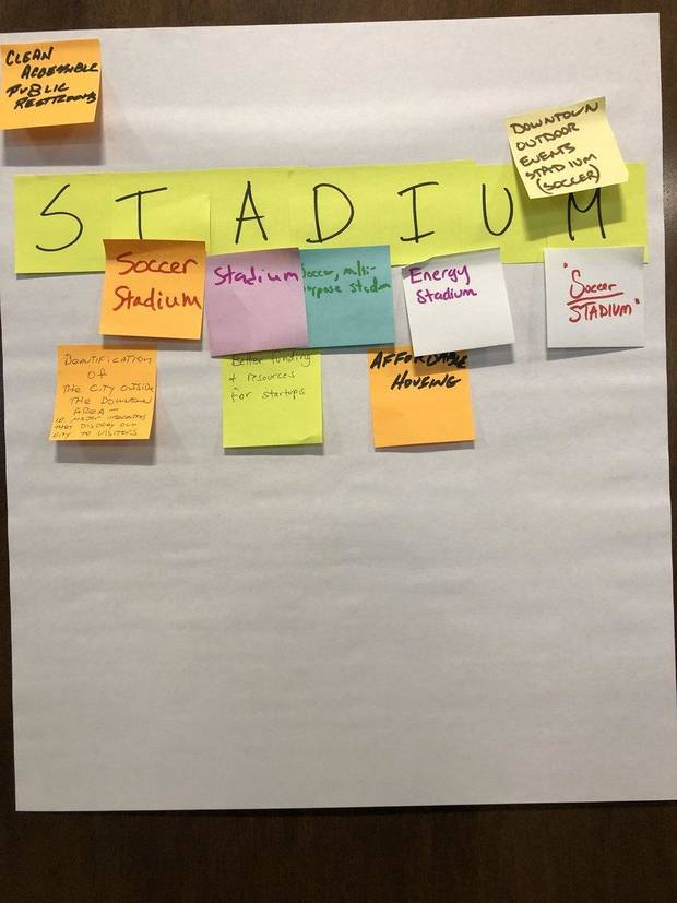 Ideas for MAPS 4 were tossed around during a business leaders' brain-storming event in August. Neighborhood leaders organized a series of ad hoc workshops in 2015 focused on identifying quality of life investments around a theme of MAPS 4 Neighborhoods.