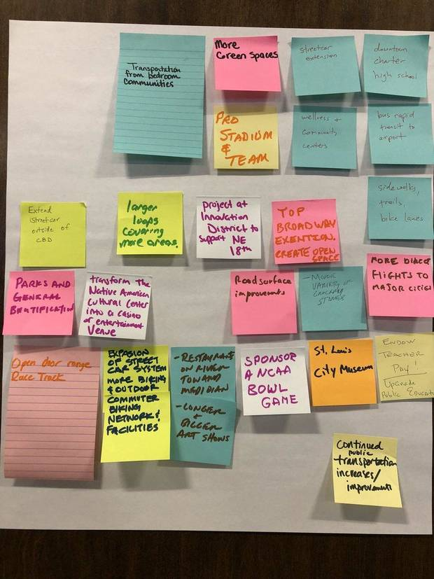 Early planning sessions for MAPS 4 included brainstorming ideas by interested groups. This year's city council elections showed voters are interested in solutions addressing social ills, such as mental illness, addiction and homelessness.