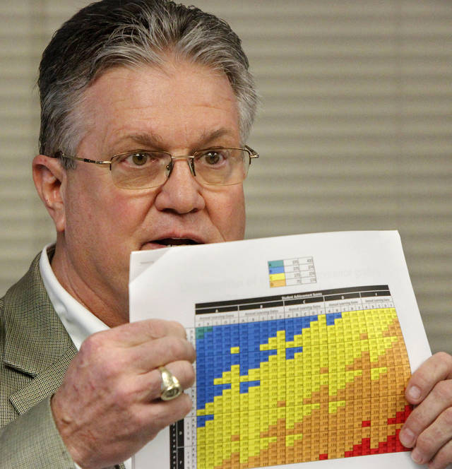 Paul Hurst, superintendent of Putnam City Schools, uses a graph to illustrate his remarks.   An overflow audience of about 75 people crammed into the conference room at the State Education Department  Monday, March 19, 2012.  to comment about the proposed grading system that would give all Oklahoma public schools an A through F grade designation.  Photo by Jim Beckel, The Oklahoman