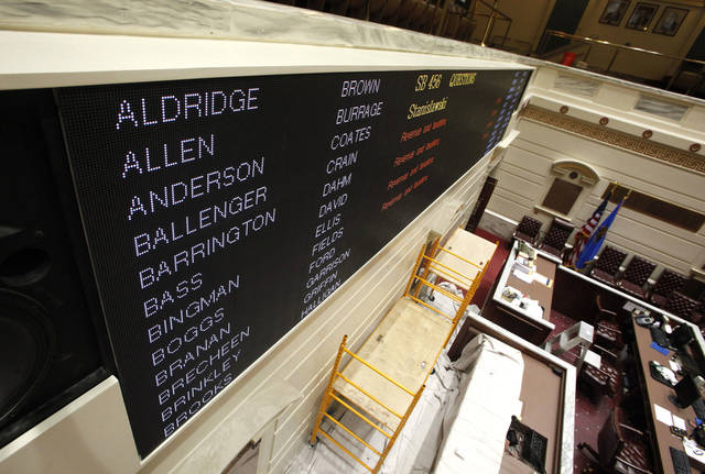A new bill and vote display board was installed recently in the Senate chamber of the Oklahoma state Capitol. Photo By Paul Hellstern, The Oklahoman