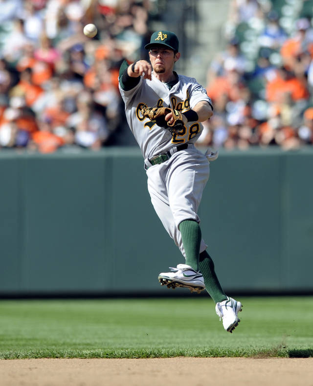 Oakland Athletics second baseman Eric Sogard throws to first on a ground ball by Baltimore Orioles 'J.J. Hardy during the ninth inning of a baseball game Sunday, April 29, 2012 in Baltimore. Hardy singled. The Orioles won 5-2. (AP Photo/Gail Burton)
