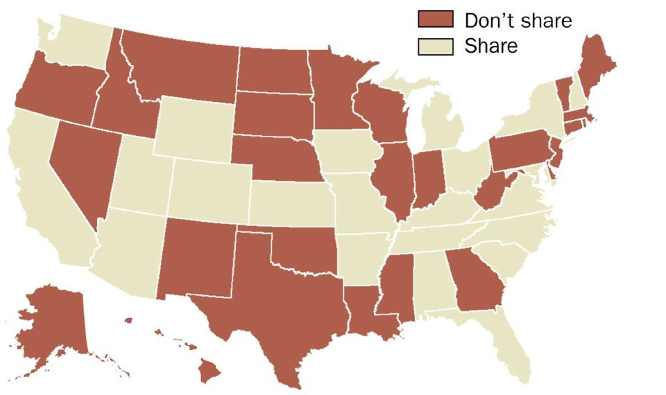 Many States Don T Help