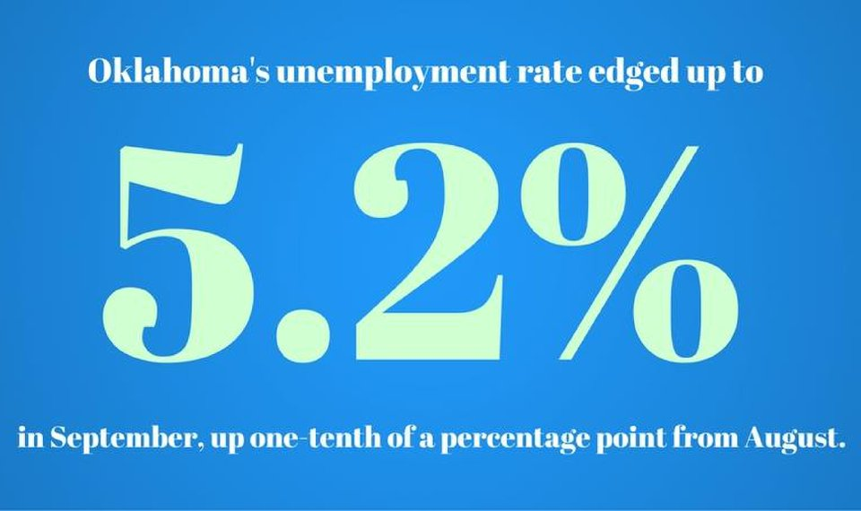 Oklahoma unemployment sign up
