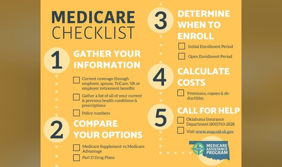 List Of Medicare Advantage Plans By State 2020.2020 Medicare Changes May Affect Your Benefits