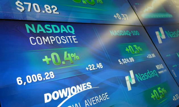 Wall St surges, Nasdaq hits record on French vote result