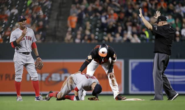 Dustin Pedroia spiked and injured by Manny Machado