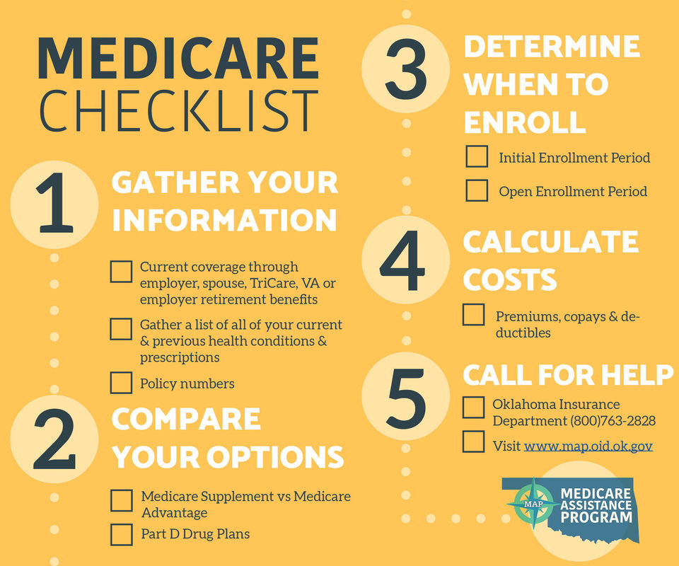 Photo - Medicare checklist