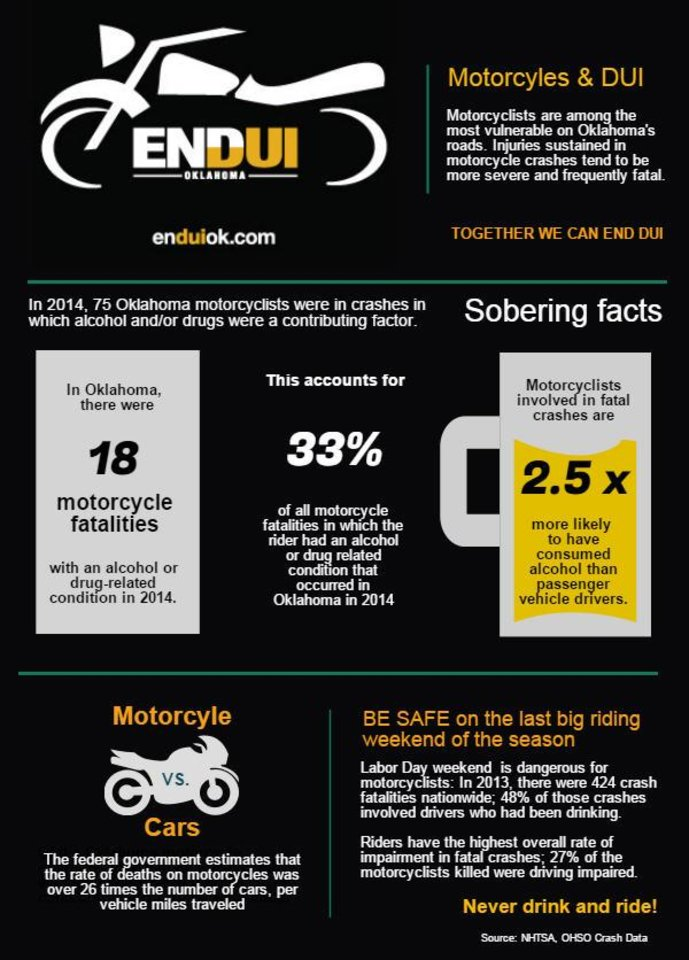 Impaired Driving: Numbers tell the story - Photo Gallery