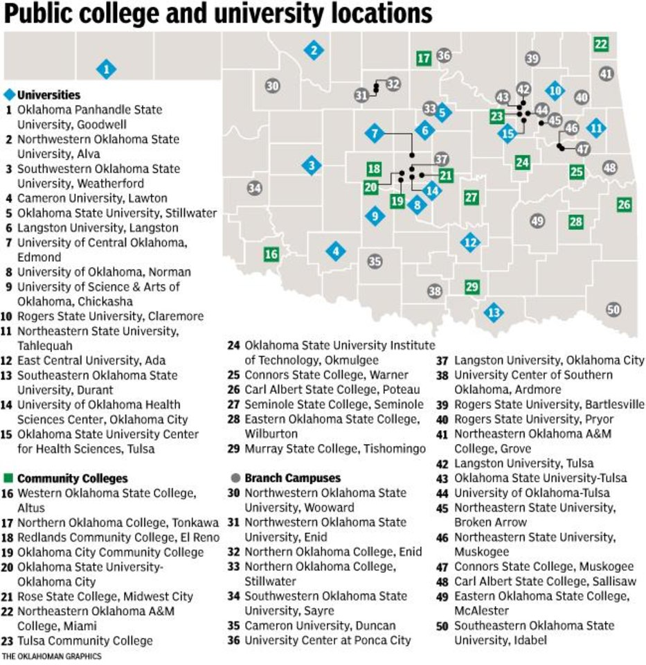 Langston University Campus Map.College Access Concerns Outweigh Talk Of Oklahoma Campus Closures