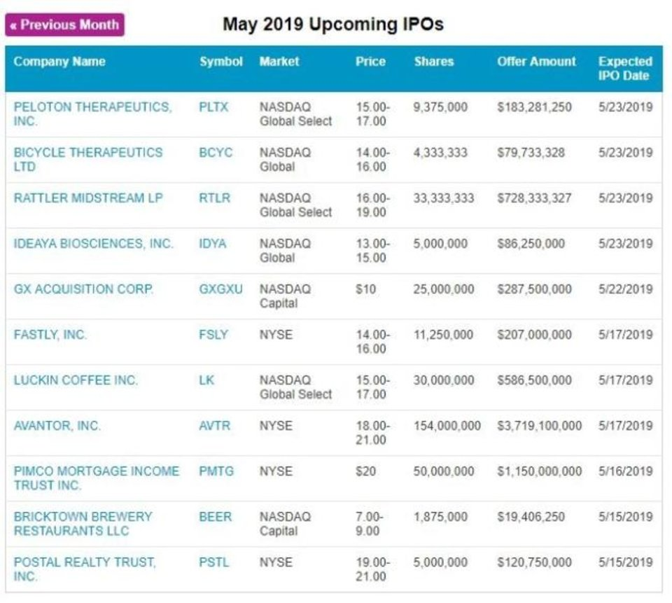Photo -  Bricktown Brewery was shown with an expected IPO date of Wednesday, May 15 online at the NASDAQ website, but the company has temporarily halted those plans. [Screenshot from NASDAQ website]