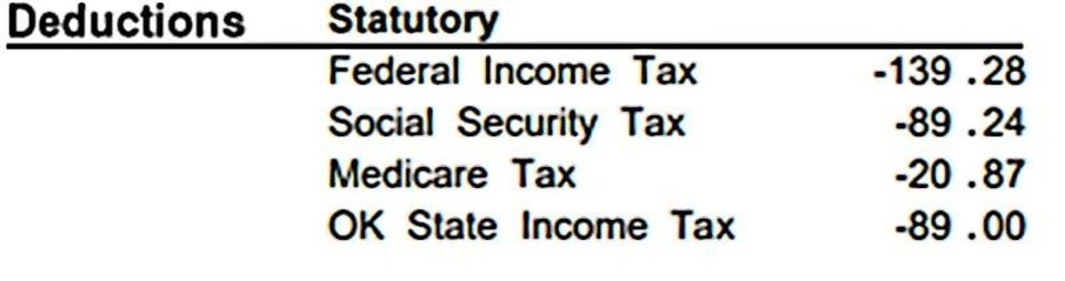 Photo -  Social Security tax typically is 6.2% of an employee's gross wages. [THE OKLAHOMAN ARCHIVES]