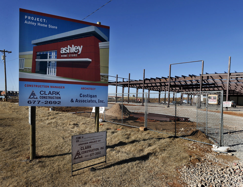 Oklahoma City Sees Quality Space Absorbed As Retail Grows Realty Firm Says News Ok