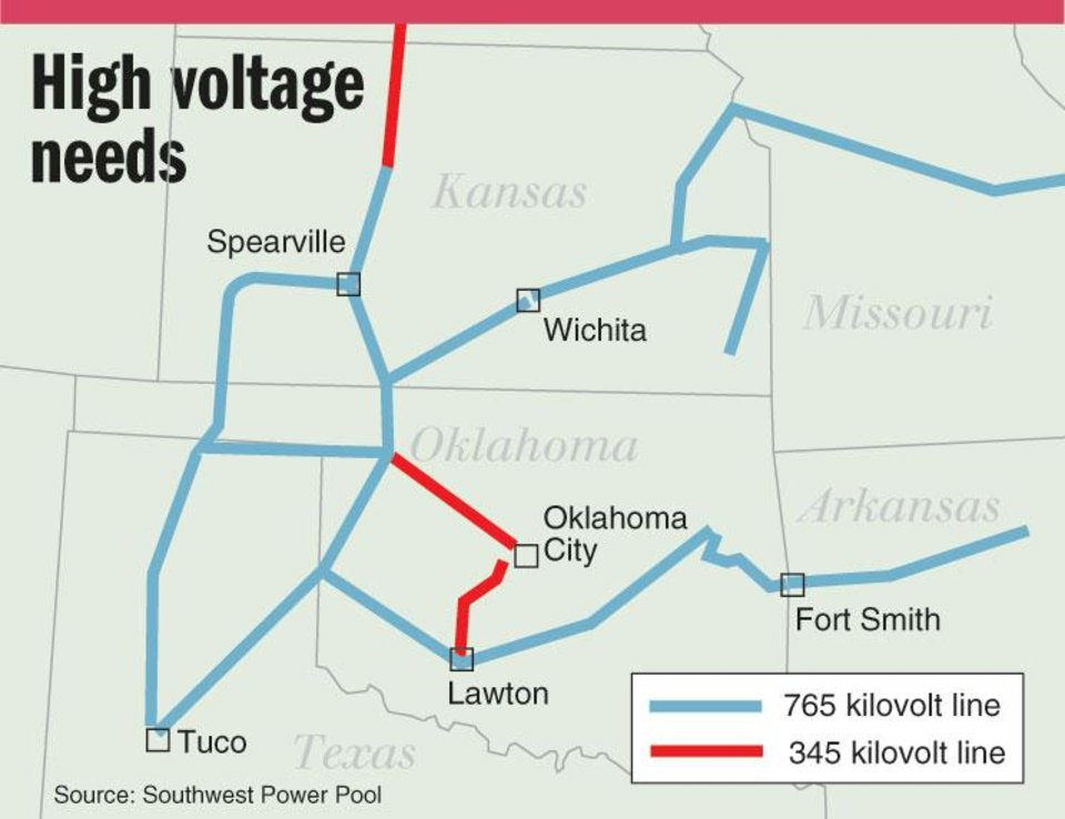 Oklahoma Wind Map.Grid Needs Upgrade To Harvest The Wind Article Photos