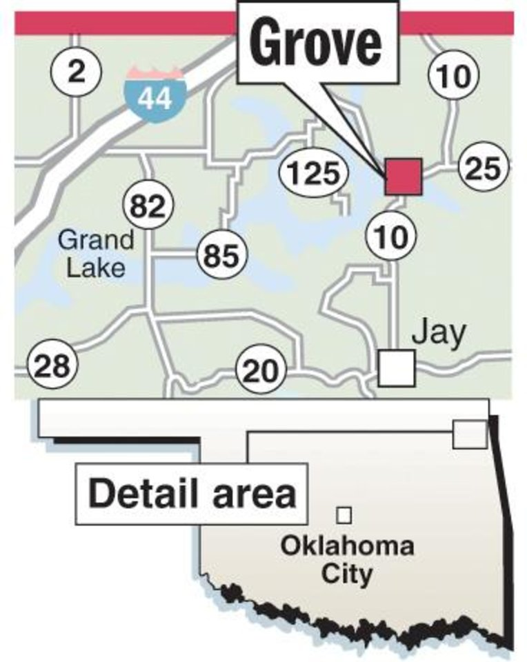 Jay Oklahoma Map.Web Pharmacy Could Draw More Charges Article Photos