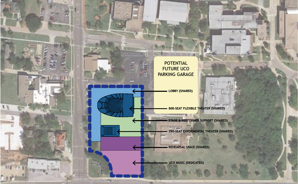 University Of Central Oklahoma Campus Map.Future Of Edmond Performing Arts Center Hits A High Note