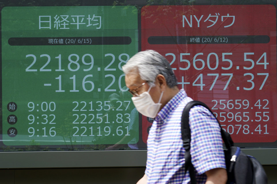 Photo -  A man walks past an electronic stock board showing Japan's Nikkei 225 index and New York Does index at a securities firm in Tokyo Monday, June 15, 2020. Asian shares were mostly lower Monday on concern over a resurgence of coronavirus cases and pessimism after Wall Street posted its worst week in nearly three months. (AP Photo/Eugene Hoshiko)