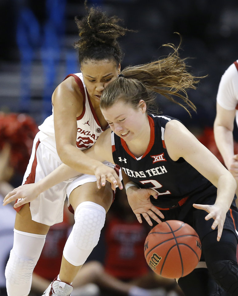 OU women's basketball: Sooners' season ends in record ...