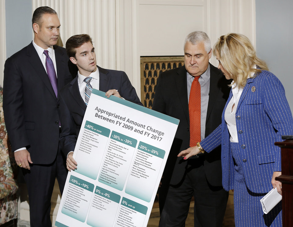 Photo - Speaker of the House Charles McCall, left, and Senate President pro-tempore Mike Schulz, second from right, and Gov. Mary Fallin, right,  get assistance with a visual aid before the start of a news conference Monday morning, Oct. 23, 2017, in the Blue Room of the state Capitol. The governor announced at the media briefing that she and Republican leadership have endorsed a revenue package that would prevent cuts to Oklahoma's major health care agencies and boost teacher salaries, but the proposal needs Democratic support to pass the Oklahoma House. Photo by Jim Beckel, The Oklahoman
