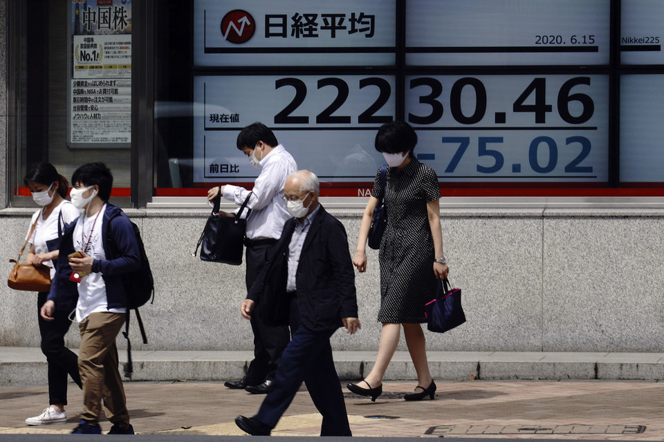 Photo -  People walk past an electronic stock board showing Japan's Nikkei 225 index at a securities firm in Tokyo Monday, June 15, 2020. Asian shares were mostly lower Monday on concern over a resurgence of coronavirus cases and pessimism after Wall Street posted its worst week in nearly three months. (AP Photo/Eugene Hoshiko)