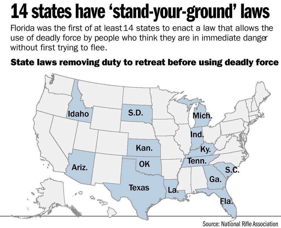 Can Self Defense Laws Stand Their Ground