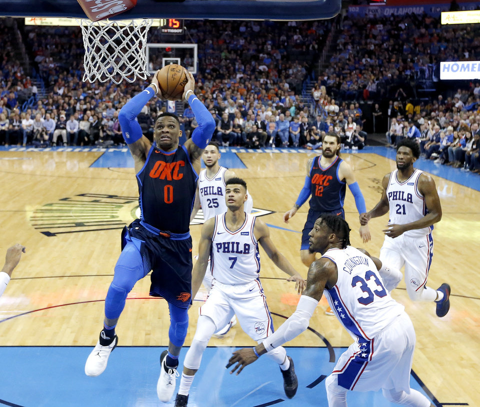 a22ddf0a2612 Oklahoma City s Russell Westbrook (0) goes up for a dunk in front of  Philadelphia s Timothe Luwawu-Cabarrot (7) and Robert Covington (33) during  the NBA ...