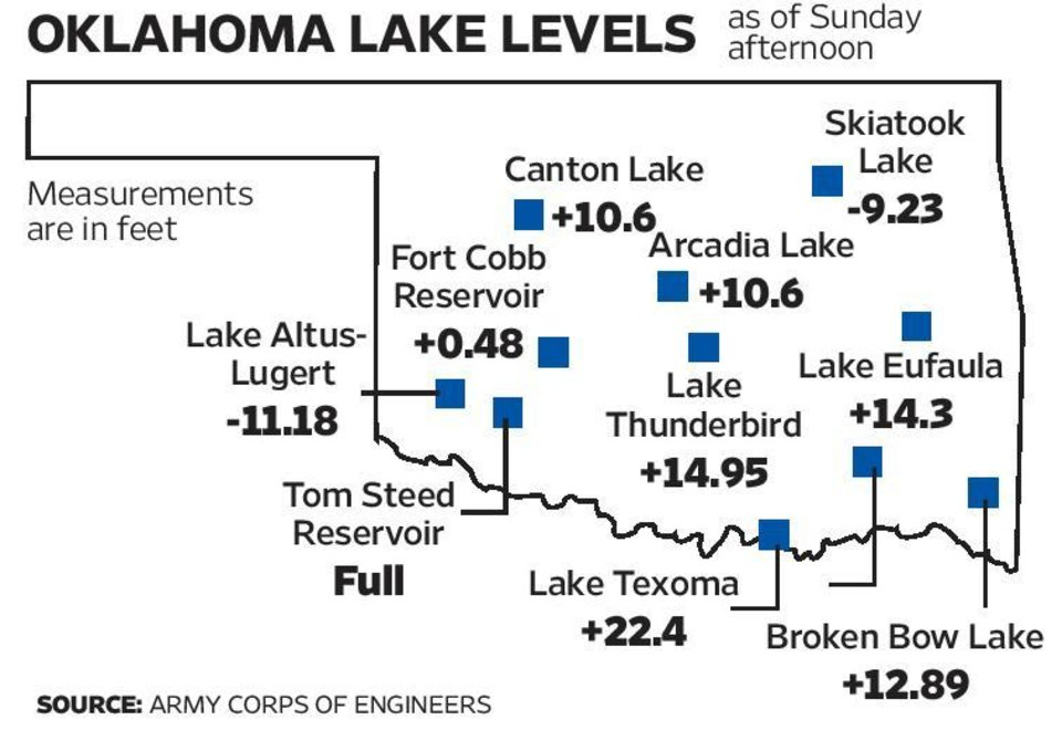 Flooding leaves at least two Oklahomans dead, forces many from homes