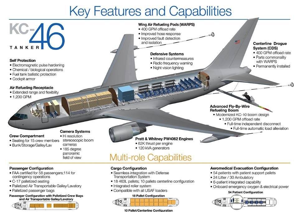 Photo -  This cutaway diagram explains the KC-46A Pegasus' capabilities. [Image provided by Boeing]