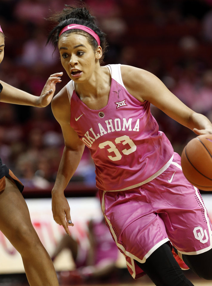 OU women's basketball player Chelsea Dungee transferring
