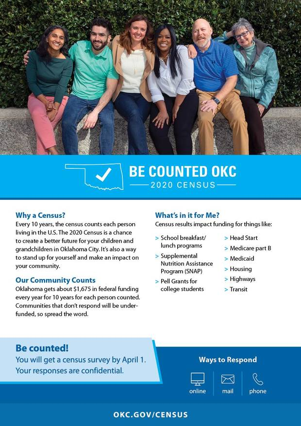 The city of Oklahoma City produced this poster to encourage participation in the 2020 Census.