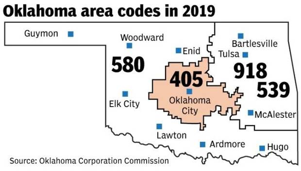 Oklahoma Corporation Commission authorizes overlay area code to serve new numbers in central Oklahoma