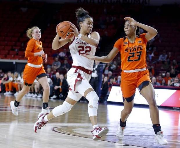 OU women's basketball: Looking to take the next step now that Ana Llanusa is back