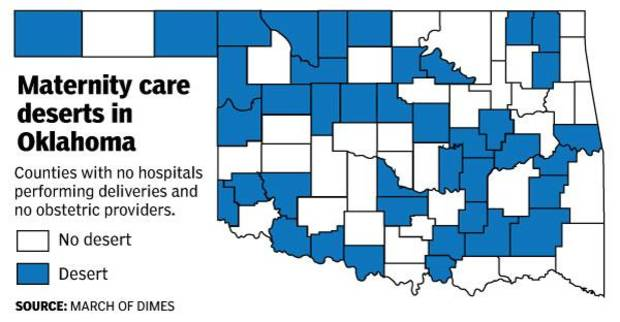 Half of Oklahoma counties have no OB/GYNs, delivery hospitals