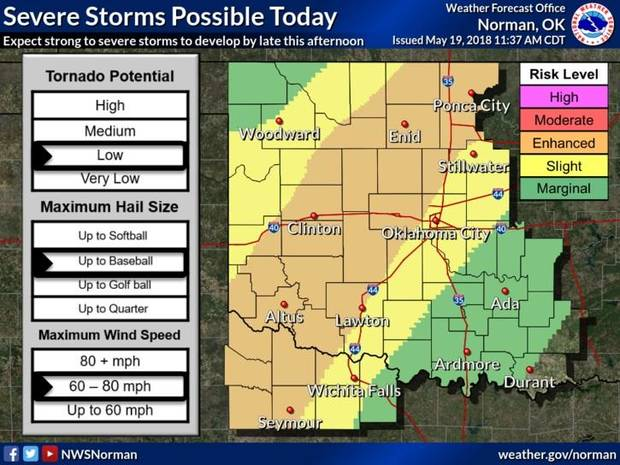 National weather service ardmore ok