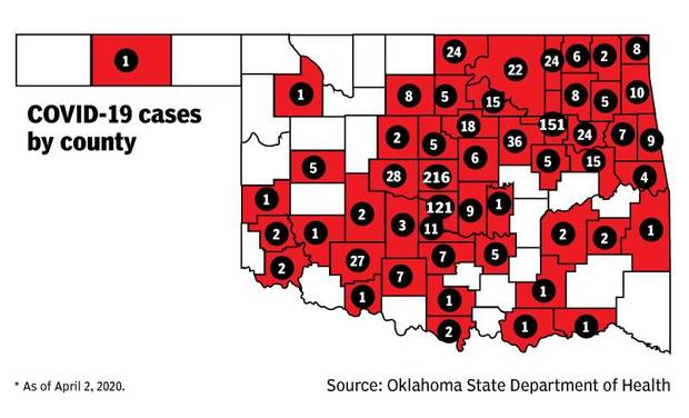 Coronavirus in Oklahoma: OKC extends emergency to 4/30, what it means for you
