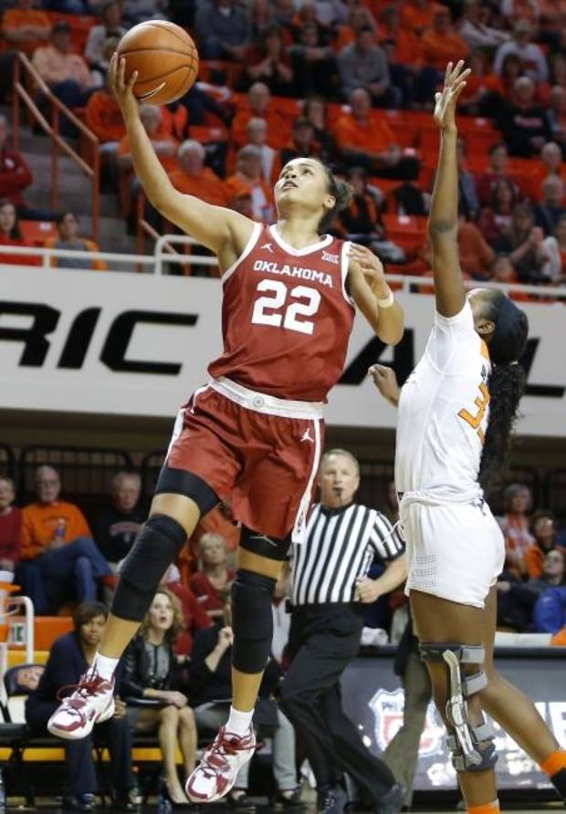 OU women's basketball: Cyclones sink Sooners from free-throw line